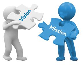 Why the Mission Statement and Business Plan for a #